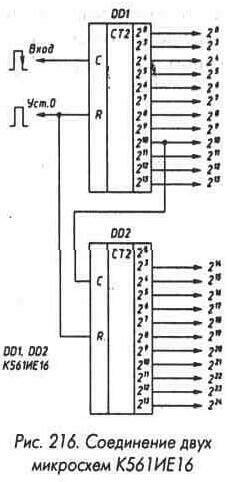 Рис. 215 Соединение микросхем К561ИЕ10 и К561ИЕ16 для получения младших разрядов счетчика