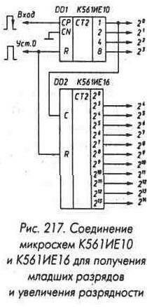 Рис. 216 Соединение двух микросхем К561ИЕ16