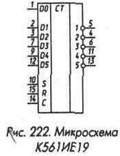 Рис. 222 Микросхема К561ИЕ19