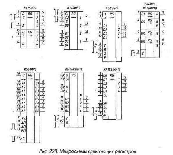 Рис. 228 Микросхемы сдвигающих регистров