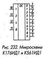Рис. 232 Микросхемы К176ИД1 и К561ИД1