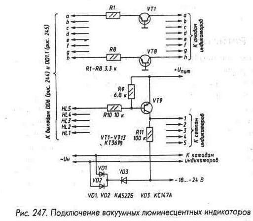 Рис. 247 Подключение вакуумных