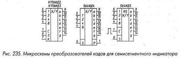 Рис. 235 Микросхемы преобразователей кодов для семисегментных индикаторов
