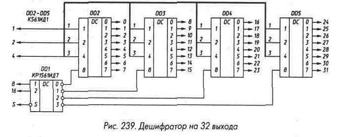 анализ дешифратор дксв-1-дч схема электрическая купить