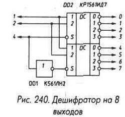 Рис. 240 Дешифратор на 8 выходов