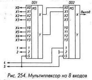два мультиплексора на 8 входов-схема