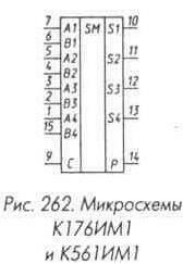 имс 561ип1