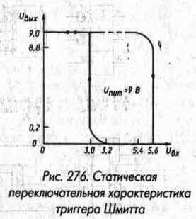 статическая характеристика  триггера