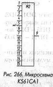К561СА1 и выводы микросхемы