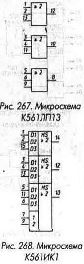 ИМС СА1 561 серии
