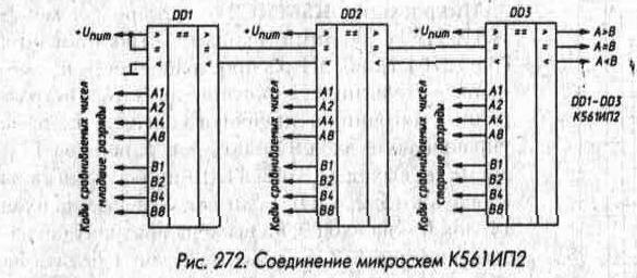 схема на ИМС К561ИП2