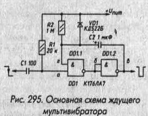Рис. 295 основная схема ждущего мультивибратора