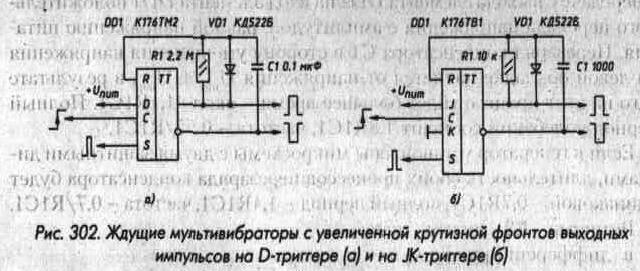 Рис. 302 Ждущие мультивибраторы с увеличенной крутизной фронтов выходных импульсов на D-триггере и JK-триггере