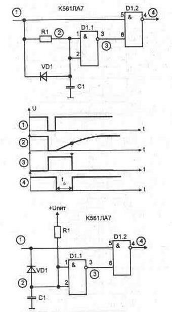 Рис 1.17 Формирователи импульсов