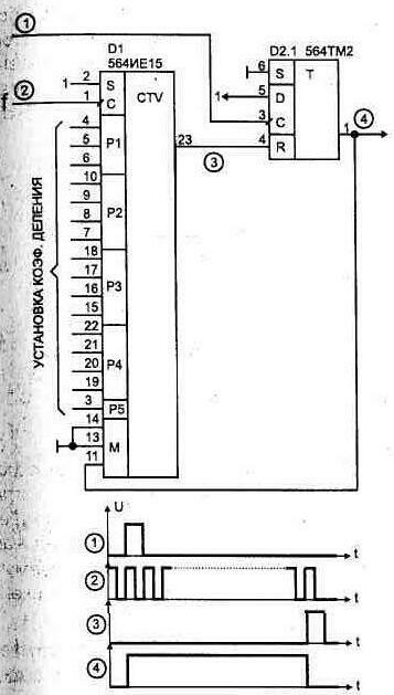 Рис. 1.26 Цифровой одновибратор на программируемом счетчике.