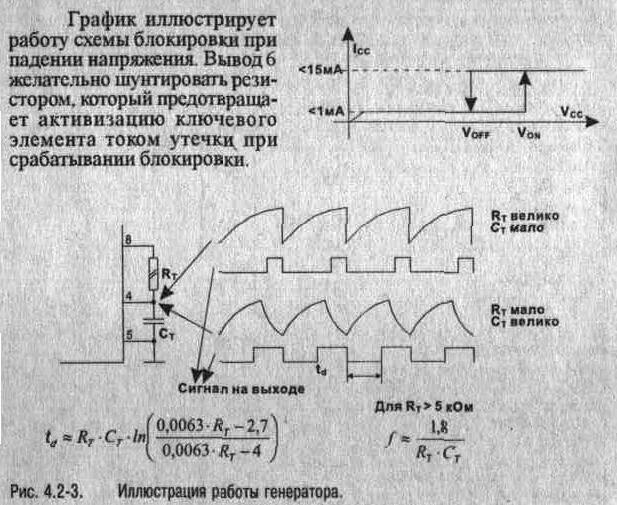 Интегральные микросхемы контроллеров широтно-импульсной модуляции.
