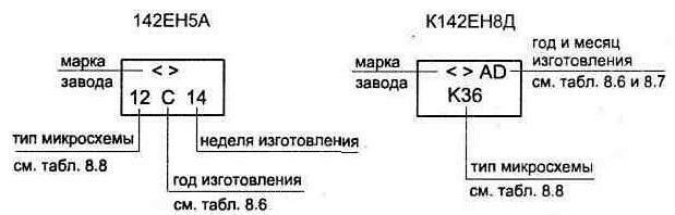 """"""",""""www.computerbooks.ru"""