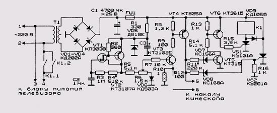 Схема устройства оптимизации
