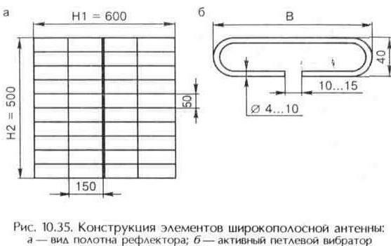 Рис. 10.35 Конструкция элементов широкополосной антенны