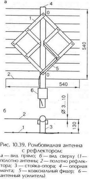 Рис. 10.39 Ромбовидная антенна с рефлектором