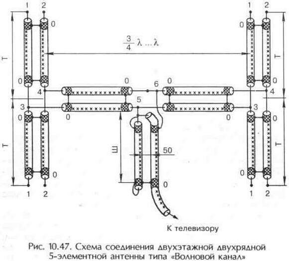 """Рис. 10.47 Схема соединения двухэтажной двухрядной 5-элементной антенны типа """"Волновой канал"""""""