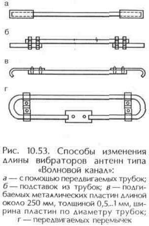 """Рис. 10.53 Способы изменения длины вибраторов антенн типа """"Волновой канал"""""""