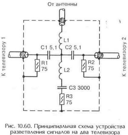 Рис. 10.60 Принципиальная схема устройства разветвления сигналов на два телевизора