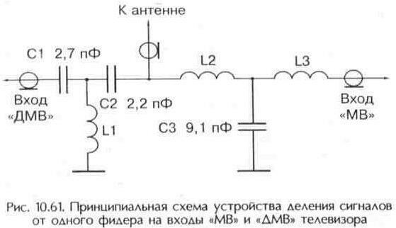 Рис. 10.60 Принципиальная схема устройства разветвления сигналов на два телевизора.  Антенны.  Вверх.