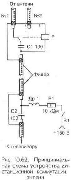 Рис. 10.62 Принципиальная схема устройства дистанционной коммутации антенн