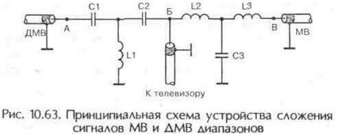 Рис. 10.63 Принципиальная схема устройства сложения синалов МВ и ДМВ диапазона