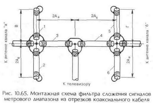 Рис. 10.65 Монтажная схема фильтра сложения сигналов метрового диапазона из отрезков коаксиального кабеля