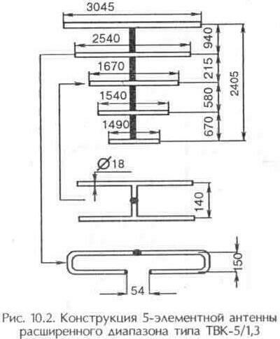 Рис. 10.2 Конструкция 5-элементной антенны расширенного диапазона типа ТВК-5/1,3
