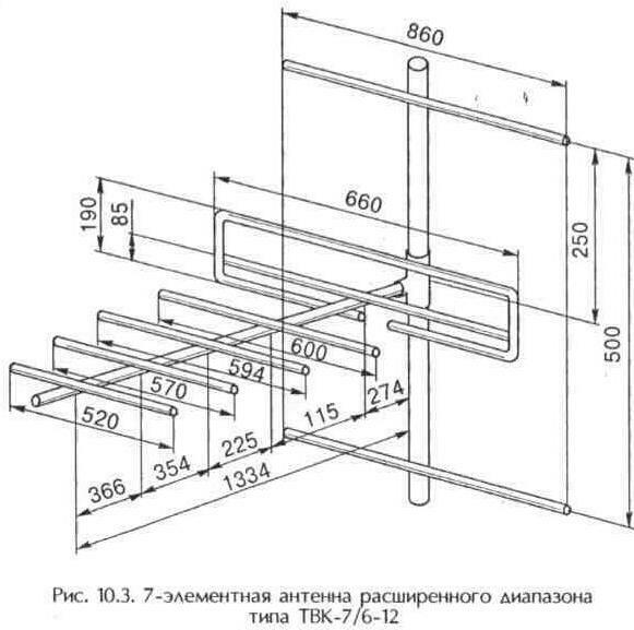 Рис. 10.3 7-элементная антенна расширенного диапазона типа ТВК-7/6-12