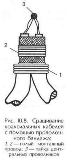 Рис. 10.8 Сращивание коаксиальных кабелей с помощью проволочного бандажа