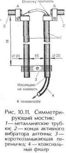 Рис. 10.11 Симметрирующий мостик