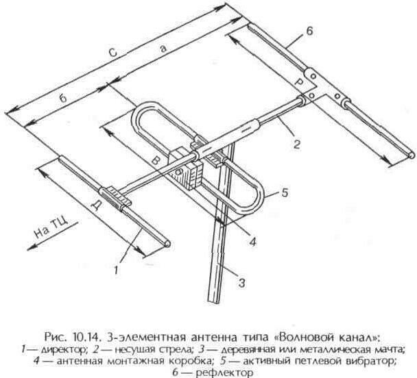 5-элементная антенна типа «