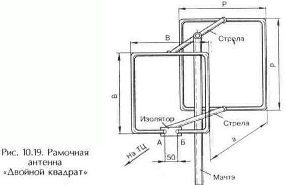 """В практике применяются двух- и трехэлементные рамочные антенны ( """"Двойной квадрат """" и  """"Тройной квадрат """") (рис. 10.19..."""