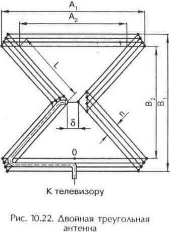 Рис. 10.22 Двойная треугольная антенна.