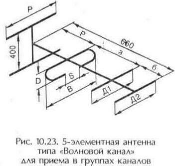"""Рис. 10.23 5-элементная антенна типа """"Волновой канал"""" для приема в группах телевизионных каналов"""