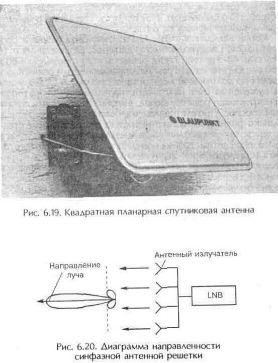 гос электрических схем