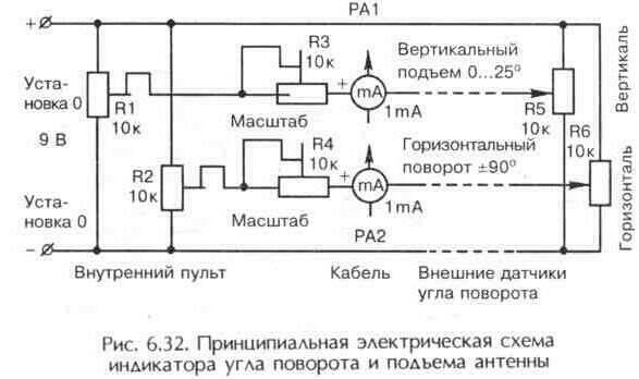 Схема электрооборудования на iveco стралис