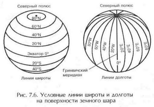 поверхности земного шара
