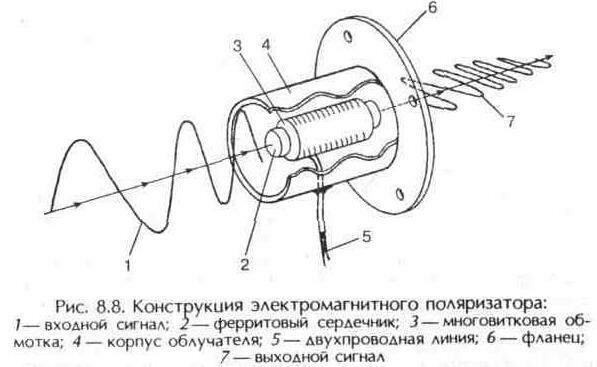 Схема включения генератора г-731.  Схема блока управления beninca ken.