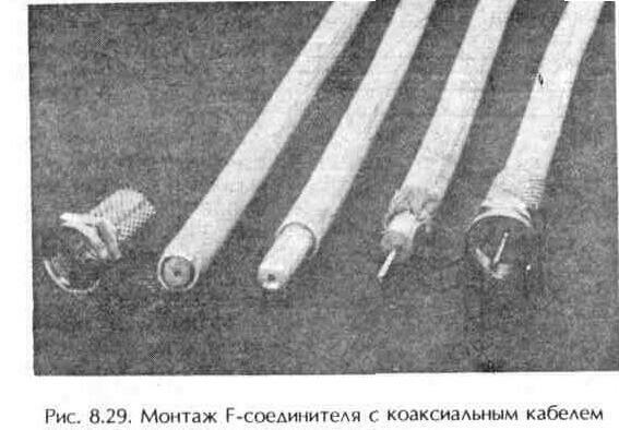 Схемы эфирных генераторов.