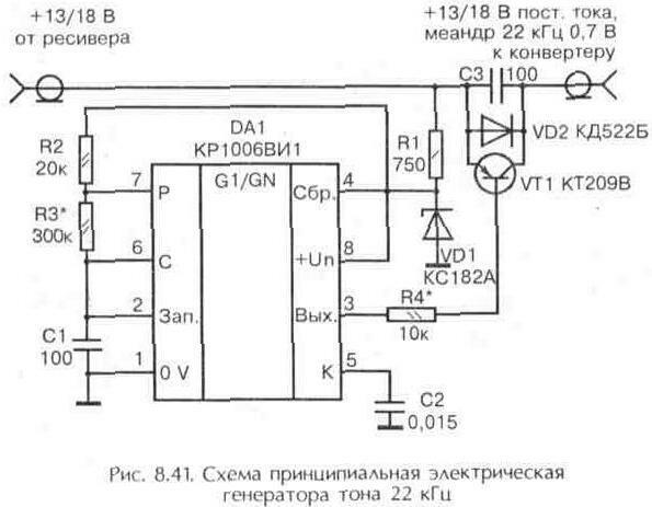 Рис. 8.41 Схема принципиальная