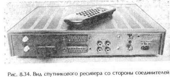 Спутниковый ресивер по