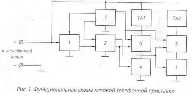 1-21.jpg. функциональная схема
