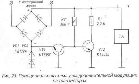 """В состав схемы входят.  На рис. 24 приведена принципиальная схема такого анализатора - своеобразный  """"цифровой фильтр """"."""