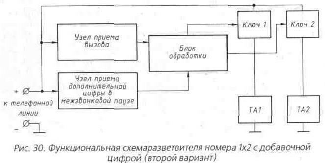 Принцип работы схемы заключается в следующем.  В исходном состоянии реле Р1 и Р2 находятся во включенном состоянии...