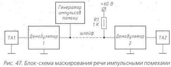 Рис. 47 Блок-схема